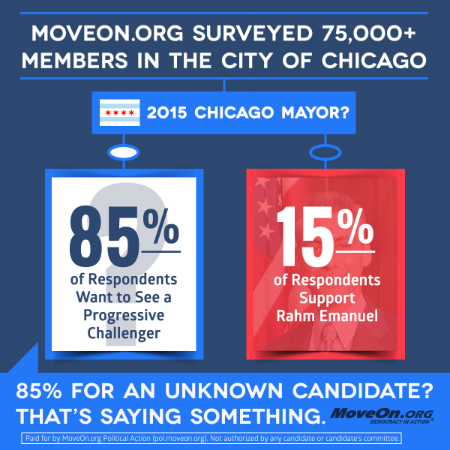 Chicago Mayoral Vote Results