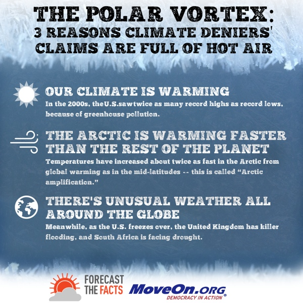 Forecast the Facts: Climate Deniers are Full of Hot Air